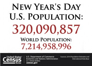 New Year's Day U.S. Population