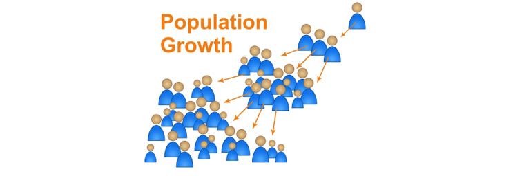 negative population growth essays He said that there were two general kinds of checks that limited population growth: irony in thomas malthus' essay on population.
